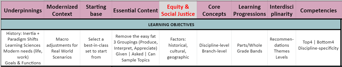 Equity & Social Justice